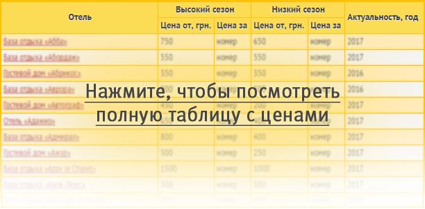 Цены в Кирилловке